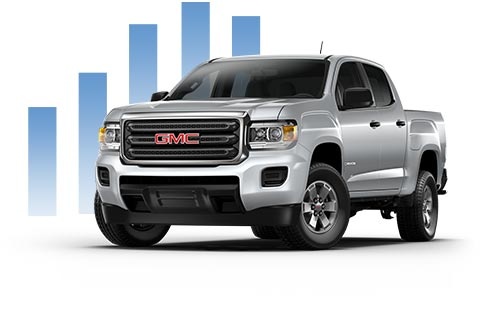 View of a GMC pickup truck with a bar graph in the background.